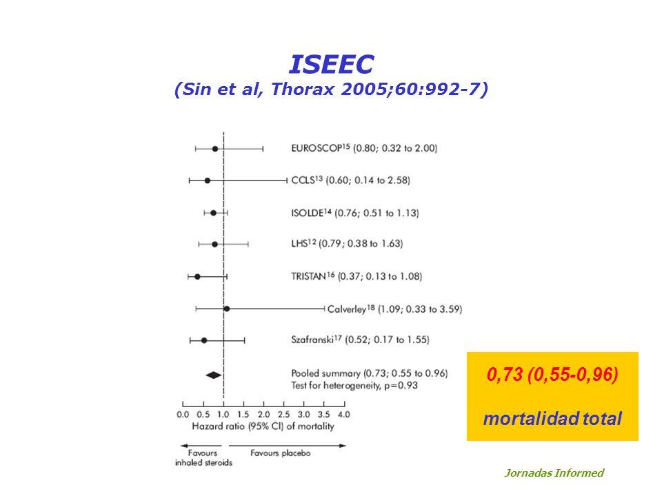 ISEEC (Sin et al, Thorax 2005;60:992-7) 0,73 (0,55-0,96) mortalidad total Jornadas Informed