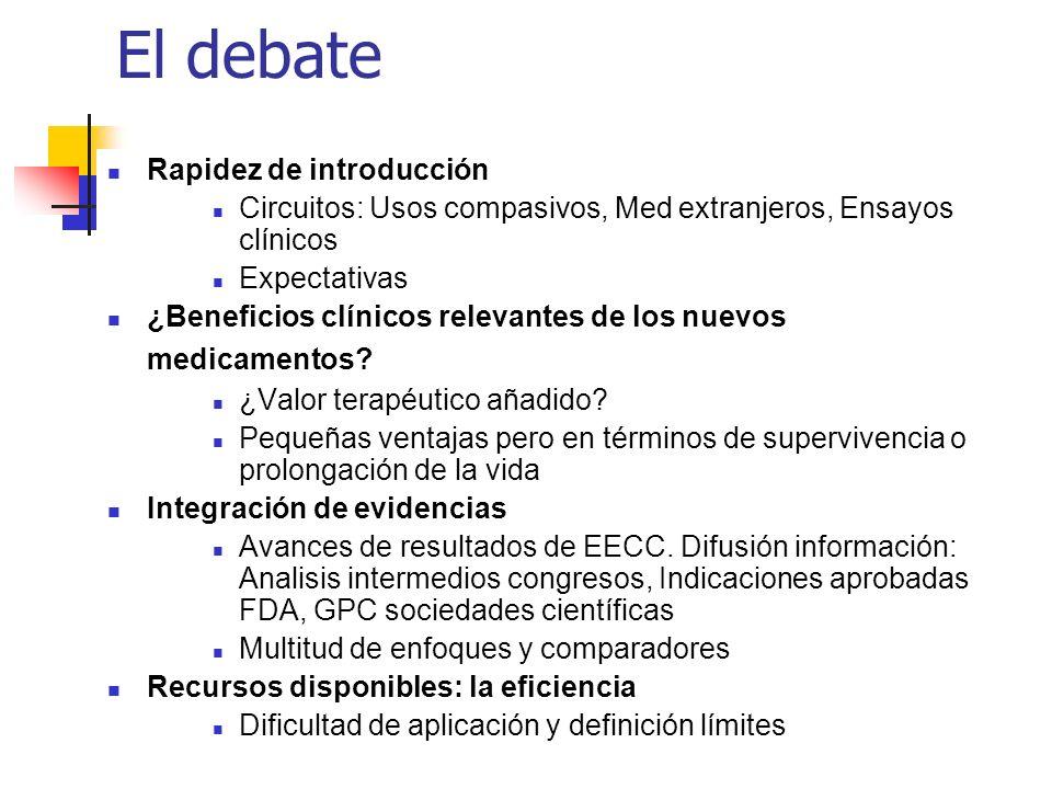 El debate Rapidez de introducción Circuitos: Usos compasivos, Med extranjeros, Ensayos clínicos Expectativas ¿Beneficios clínicos relevantes de los nuevos medicamentos.