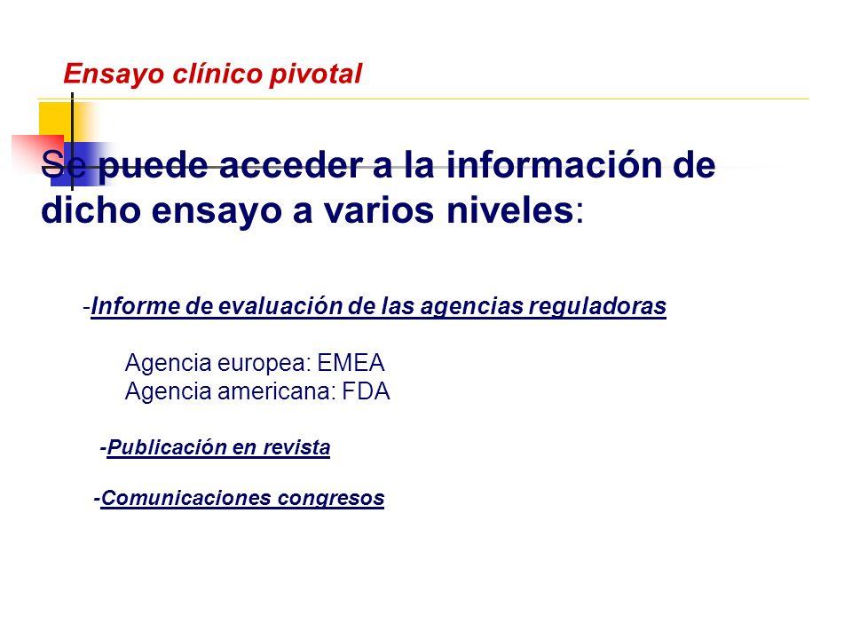 Ensayo clínico pivotal Se puede acceder a la información de dicho ensayo a varios niveles: - -Informe de evaluación de las agencias reguladoras Agencia europea: EMEA Agencia americana: FDA -Publicación en revista -Comunicaciones congresos