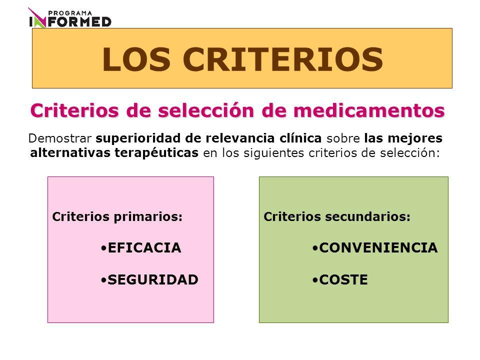 Criterios de selección de medicamentos Criterios secundarios: CONVENIENCIA COSTE Criterios primarios: EFICACIA SEGURIDAD Demostrar superioridad de rel