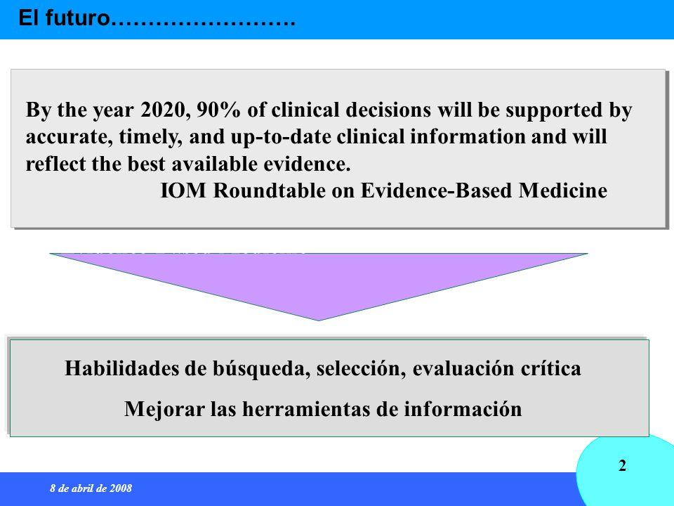 8 de abril de 2008 13 Localizar GPC en SUMsearch y Google Scholar Fuente: BMC Med Res Methodol.