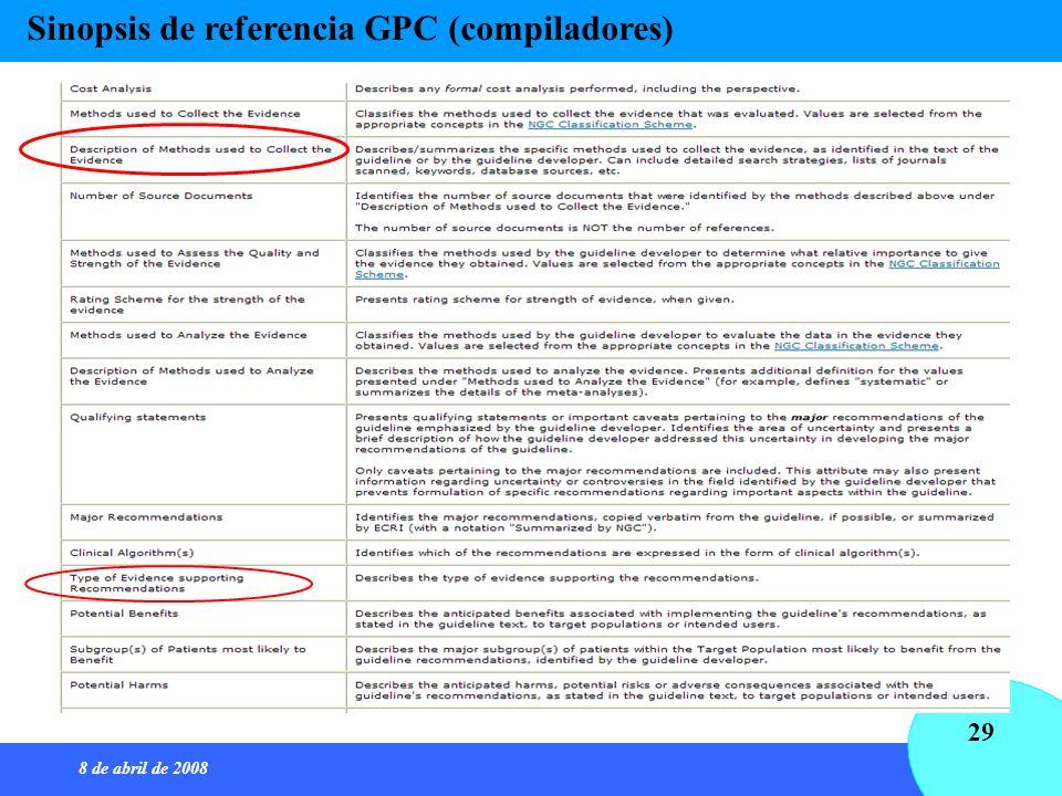 8 de abril de 2008 29 Sinopsis de referencia GPC (compiladores)