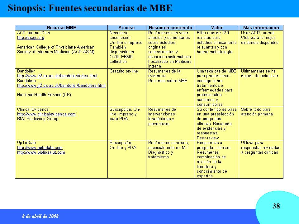 8 de abril de 2008 38 Sinopsis: Fuentes secundarias de MBE
