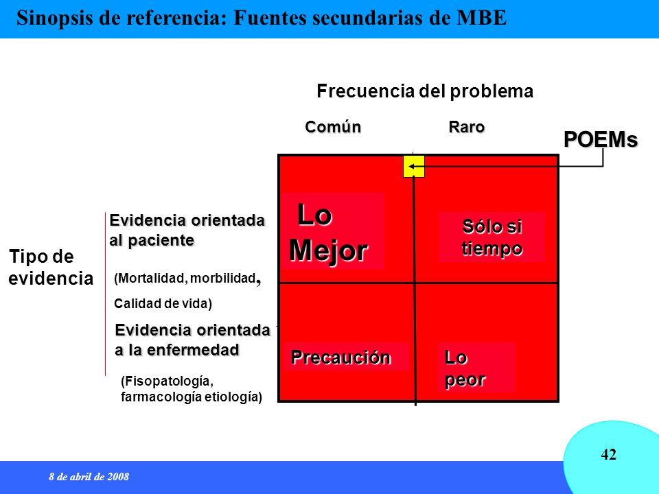 8 de abril de 2008 42 Relevance Lo LoMejor Sólo si tiempo Precaución Lo peor POEMs Común Raro Frecuencia del problema Evidencia orientada al paciente