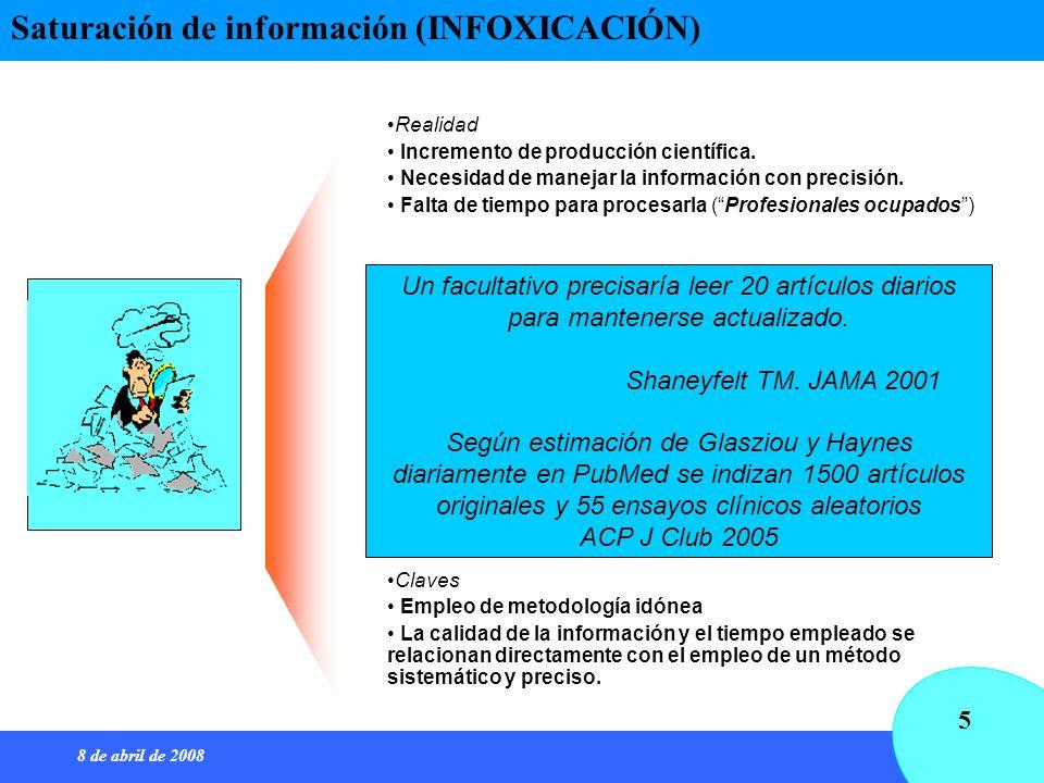8 de abril de 2008 5 Saturación de información (INFOXICACIÓN) Realidad Incremento de producción científica. Necesidad de manejar la información con pr