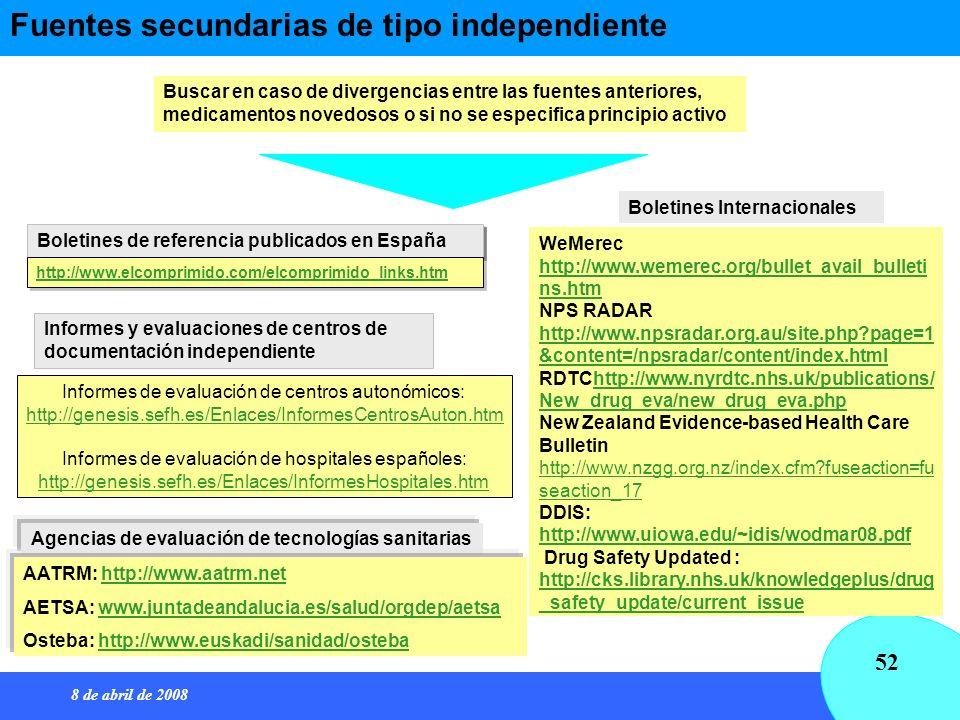 8 de abril de 2008 52 Fuentes secundarias de tipo independiente Buscar en caso de divergencias entre las fuentes anteriores, medicamentos novedosos o