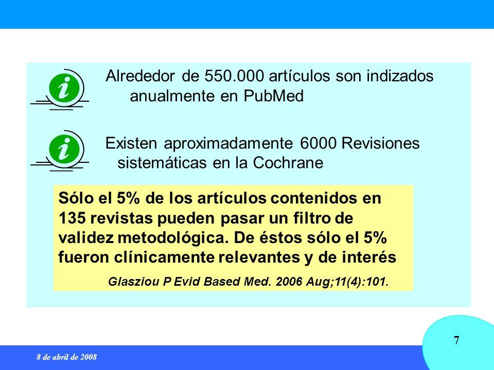 8 de abril de 2008 7 Alrededor de 550.000 artículos son indizados anualmente en PubMed Existen aproximadamente 6000 Revisiones sistemáticas en la Coch