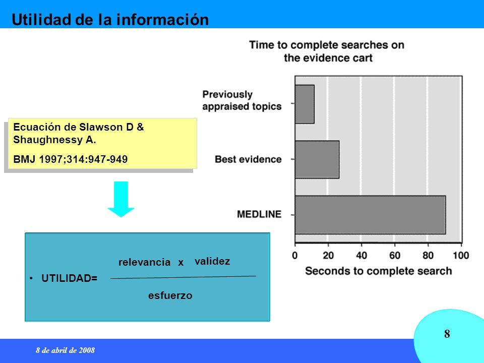 8 de abril de 2008 39 60,000 artículos/año de 120 revistas ~3,500 artículos/año Cumplen criterios de Valoración y contenido (95% reducción del ruido) Evidence-Based Journals Filtros de valoración McMaster Plus Project Sinopsis de referencia: Fuentes secundarias de MBE