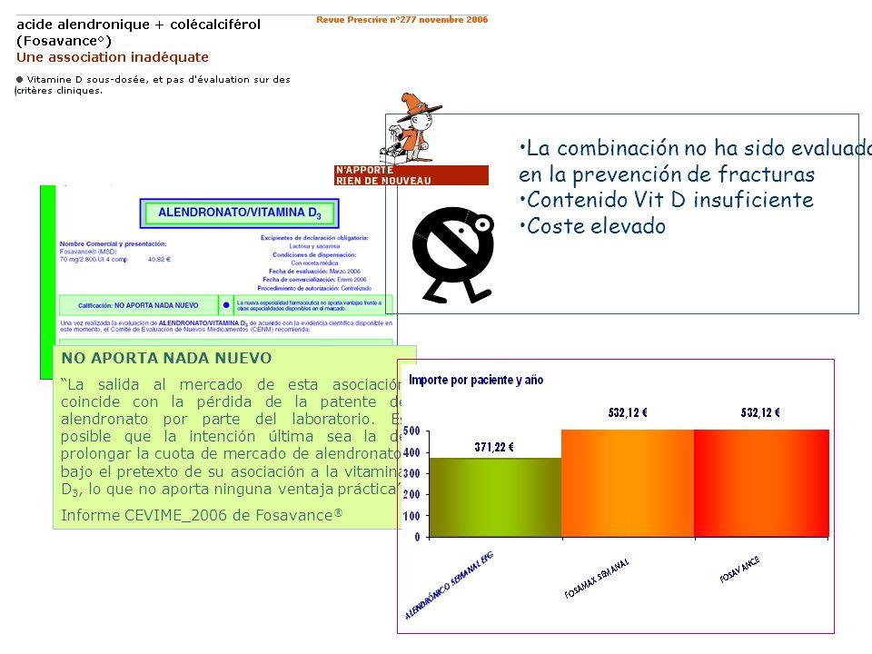 Algunos ejemplos: NO APORTA NADA NUEVO La salida al mercado de esta asociación coincide con la pérdida de la patente de alendronato por parte del laboratorio.