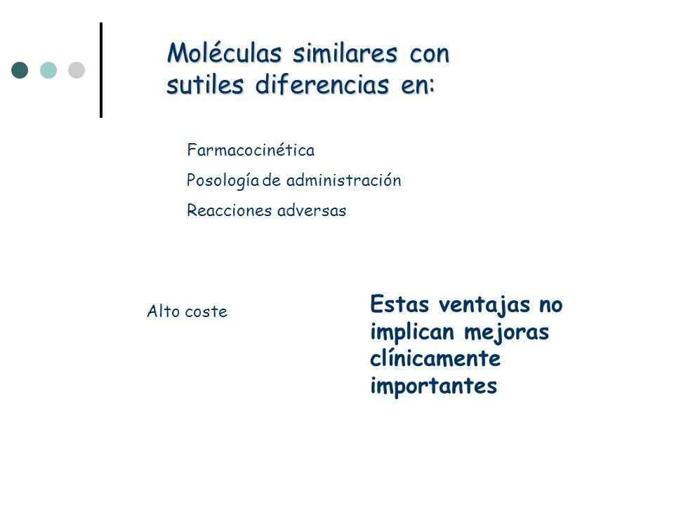 Farmacocinética Posología de administración Reacciones adversas Moléculas similares con sutiles diferencias en: Alto coste Estas ventajas no implican mejoras clínicamente importantes