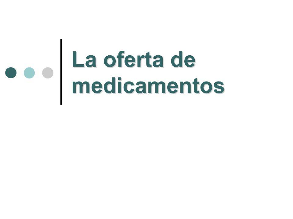 La oferta de medicamentos