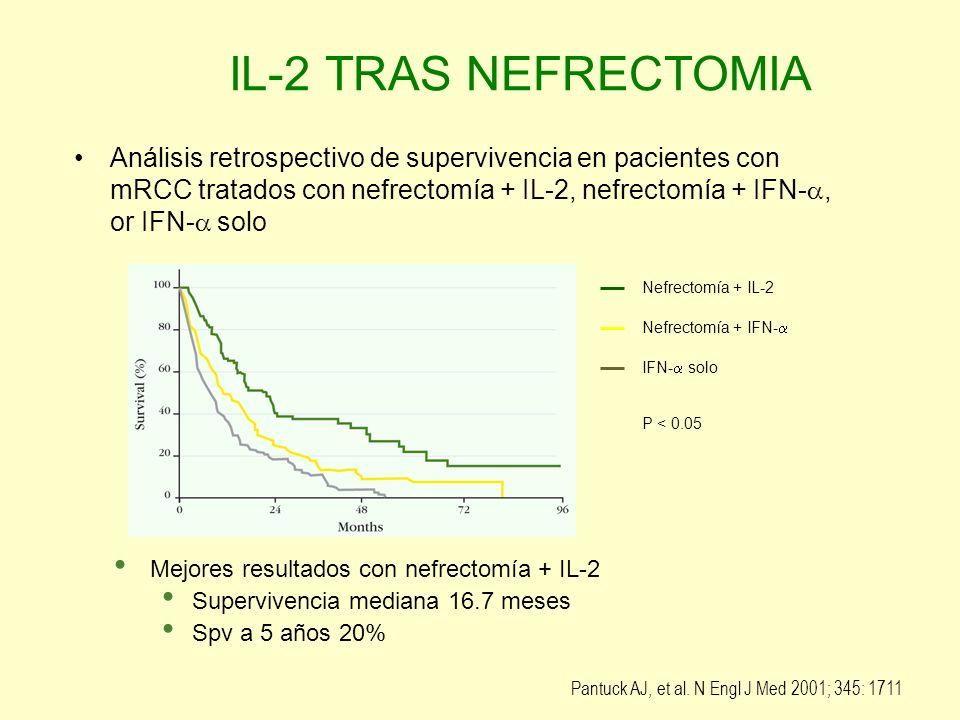 IL-2 TRAS NEFRECTOMIA Análisis retrospectivo de supervivencia en pacientes con mRCC tratados con nefrectomía + IL-2, nefrectomía + IFN-, or IFN- solo