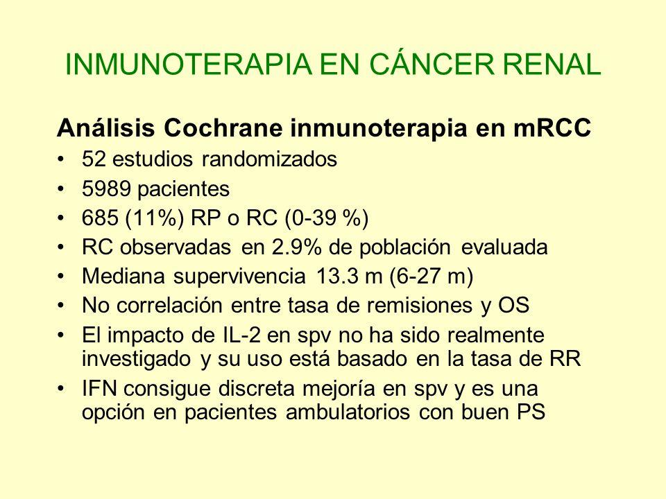 INMUNOTERAPIA EN CÁNCER RENAL Análisis Cochrane inmunoterapia en mRCC 52 estudios randomizados 5989 pacientes 685 (11%) RP o RC (0-39 %) RC observadas