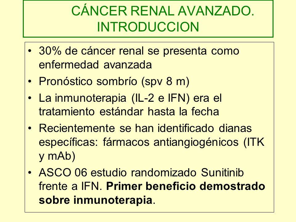 SORAFENIB (Nexavar, BAY 43-9006) Fase III controlado con placebo 903 pacientes refractarios a CK demostró una ventaja en SLP favorable al brazo de tratamiento (24 vs 12 sem p< 0.000001) a pesar de RO 2% RECIST (76% EE).