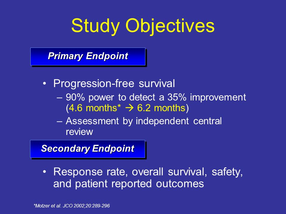 Study Objectives Progression-free survival –90% power to detect a 35% improvement (4.6 months* 6.2 months) –Assessment by independent central review R