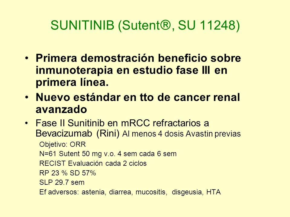 SUNITINIB (Sutent, SU 11248) Primera demostración beneficio sobre inmunoterapia en estudio fase III en primera línea. Nuevo estándar en tto de cancer