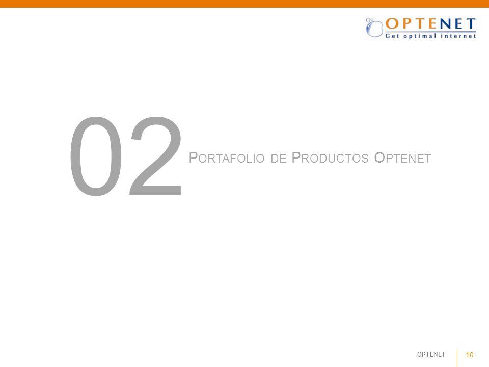OPTENET 10 P ORTAFOLIO DE P RODUCTOS O PTENET 02