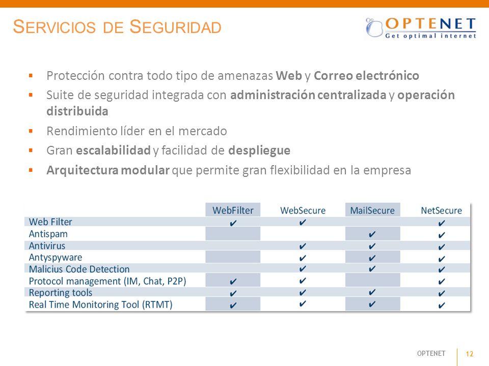 OPTENET 12 S ERVICIOS DE S EGURIDAD Protección contra todo tipo de amenazas Web y Correo electrónico Suite de seguridad integrada con administración c
