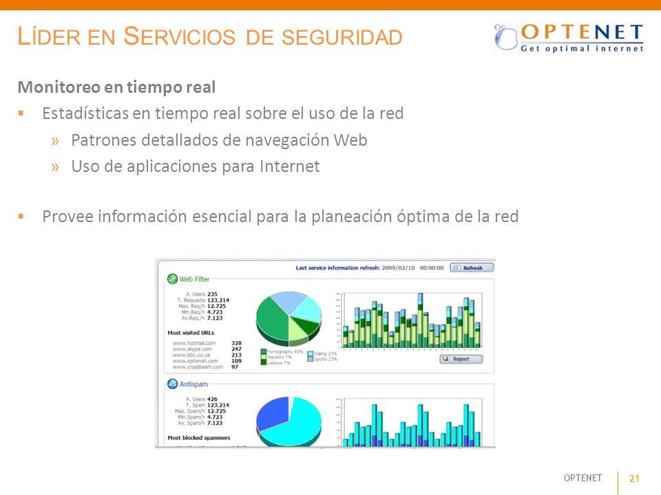 OPTENET 21 L ÍDER EN S ERVICIOS DE SEGURIDAD Monitoreo en tiempo real Estadísticas en tiempo real sobre el uso de la red »Patrones detallados de naveg