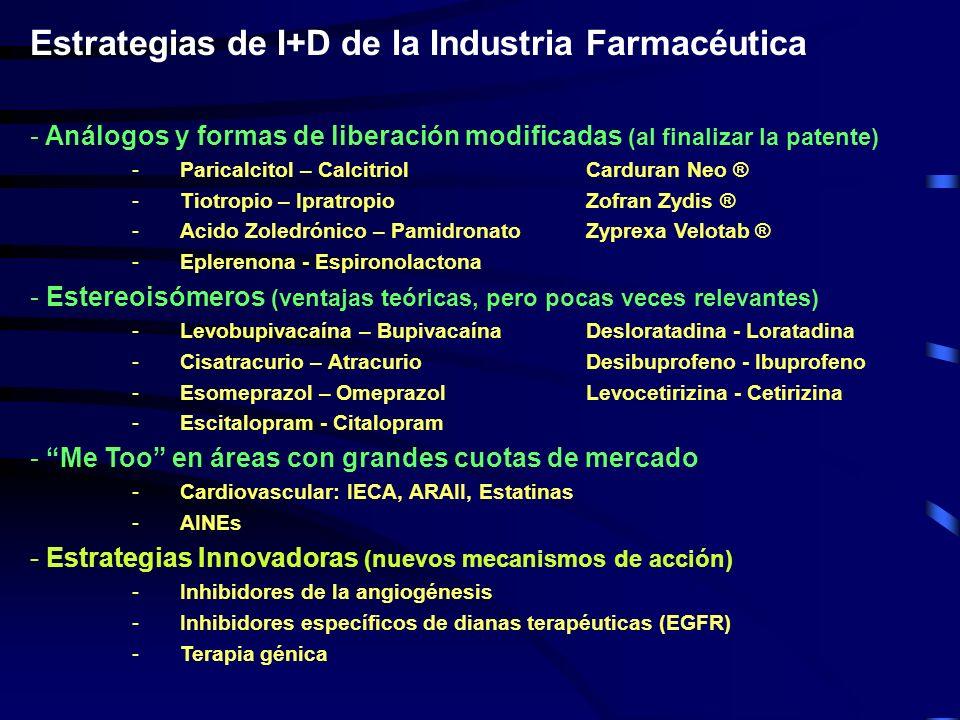 Estrategias de I+D de la Industria Farmacéutica - Análogos y formas de liberación modificadas (al finalizar la patente) -Paricalcitol – CalcitriolCard