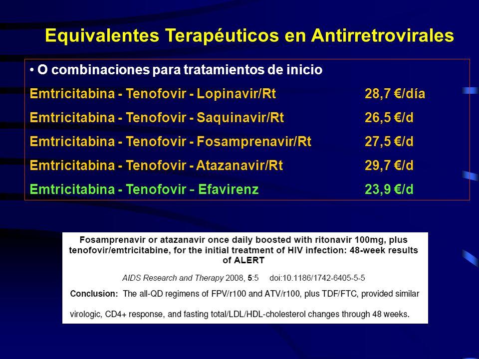 Equivalentes Terapéuticos en Antirretrovirales O combinaciones para tratamientos de inicio Emtricitabina - Tenofovir - Lopinavir/Rt28,7 /día Emtricita