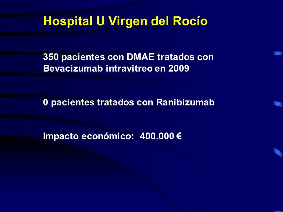 Hospital U Virgen del Rocío 350 pacientes con DMAE tratados con Bevacizumab intravitreo en 2009 0 pacientes tratados con Ranibizumab Impacto económico