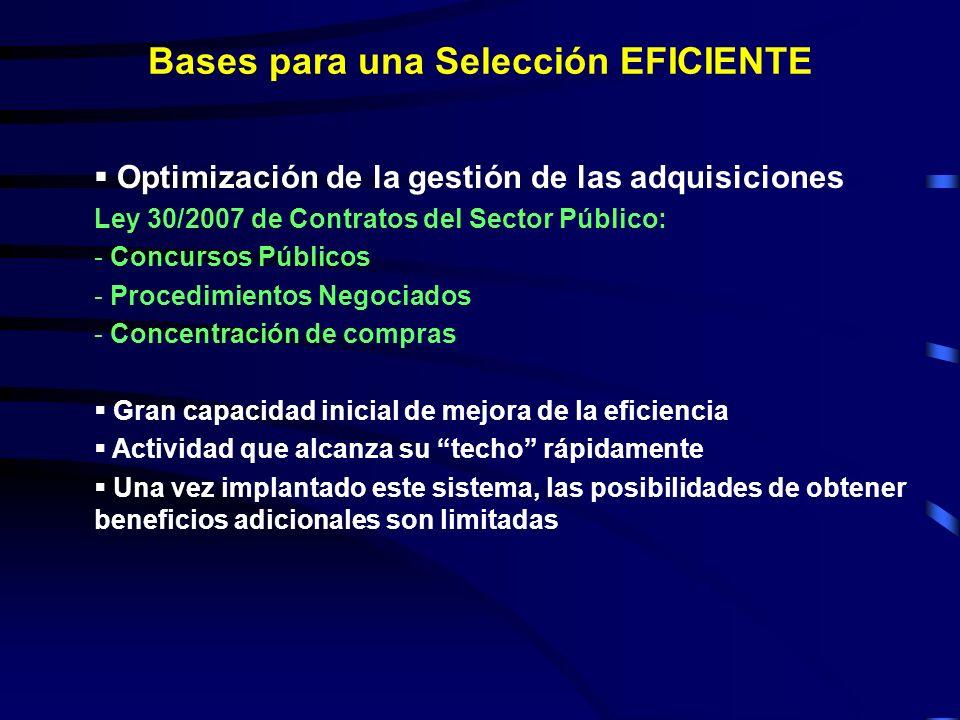 Optimización de la gestión de las adquisiciones Ley 30/2007 de Contratos del Sector Público: - Concursos Públicos - Procedimientos Negociados - Concen