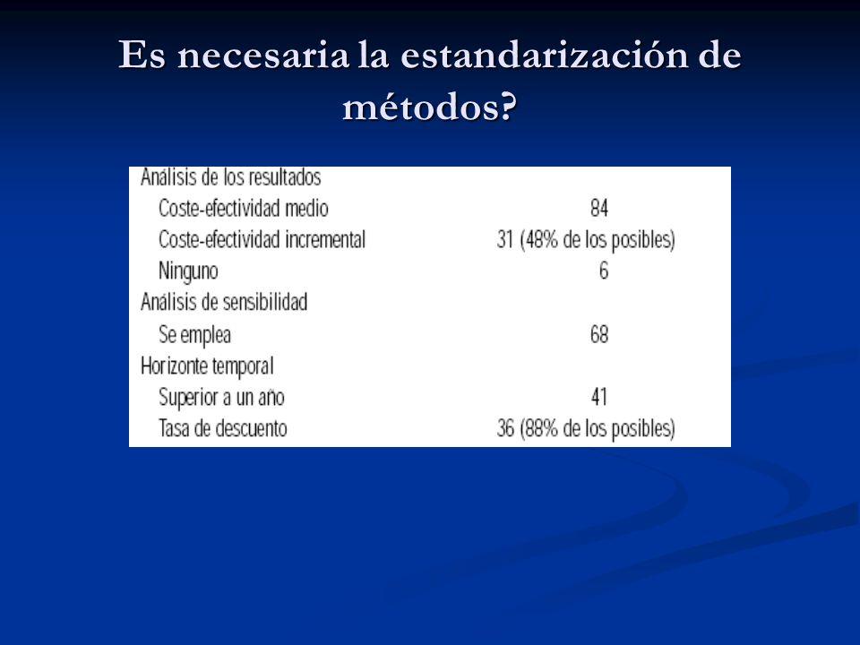 ¿Es necesaria la estandarización de métodos?