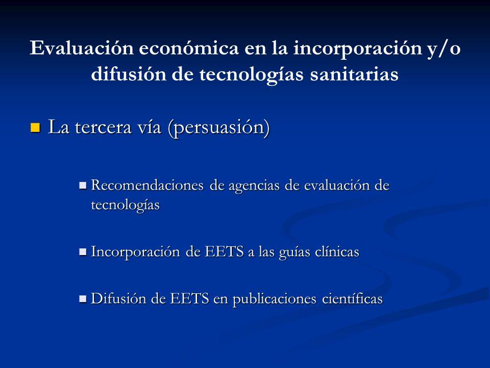 Evaluación económica en la incorporación y/o difusión de tecnologías sanitarias Regulación Regulación Control pre-mercado de fármacos (precios) Inclus