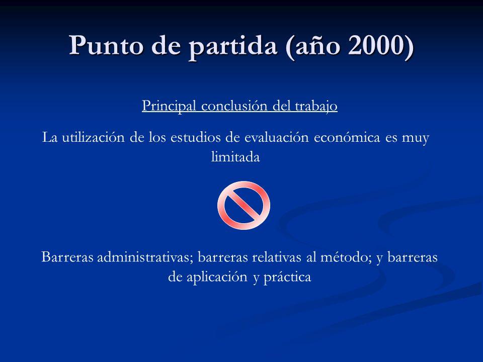 Impacto de los AEETS en la toma de decisiones en España ¿Cuál es el impacto de los estudios de evaluación económica de tecnologías sanitarias? ¿Los ag