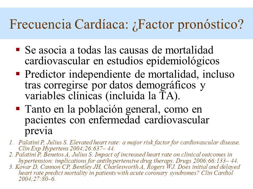 Frecuencia Cardíaca: ¿Factor pronóstico? Se asocia a todas las causas de mortalidad cardiovascular en estudios epidemiológicos Predictor independiente