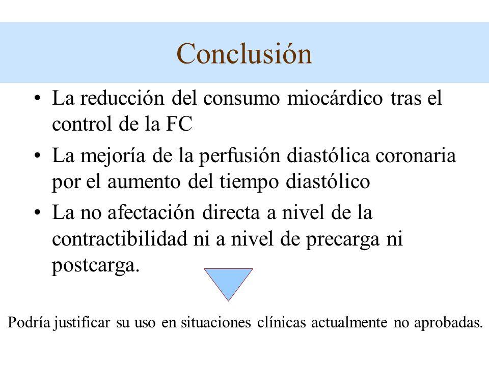 Conclusión La reducción del consumo miocárdico tras el control de la FC La mejoría de la perfusión diastólica coronaria por el aumento del tiempo dias