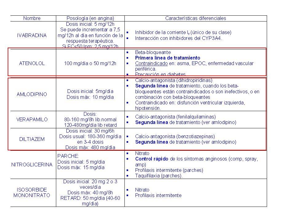 La FC se asocia a la rigidez arterial en pacientes hipertensos, independientemente de la edad y la TA Sa Cunha R, Pannier B, Benetos A, et al.