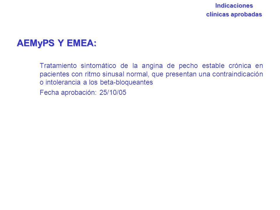 AEMyPS Y EMEA: Tratamiento sintomático de la angina de pecho estable crónica en pacientes con ritmo sinusal normal, que presentan una contraindicación