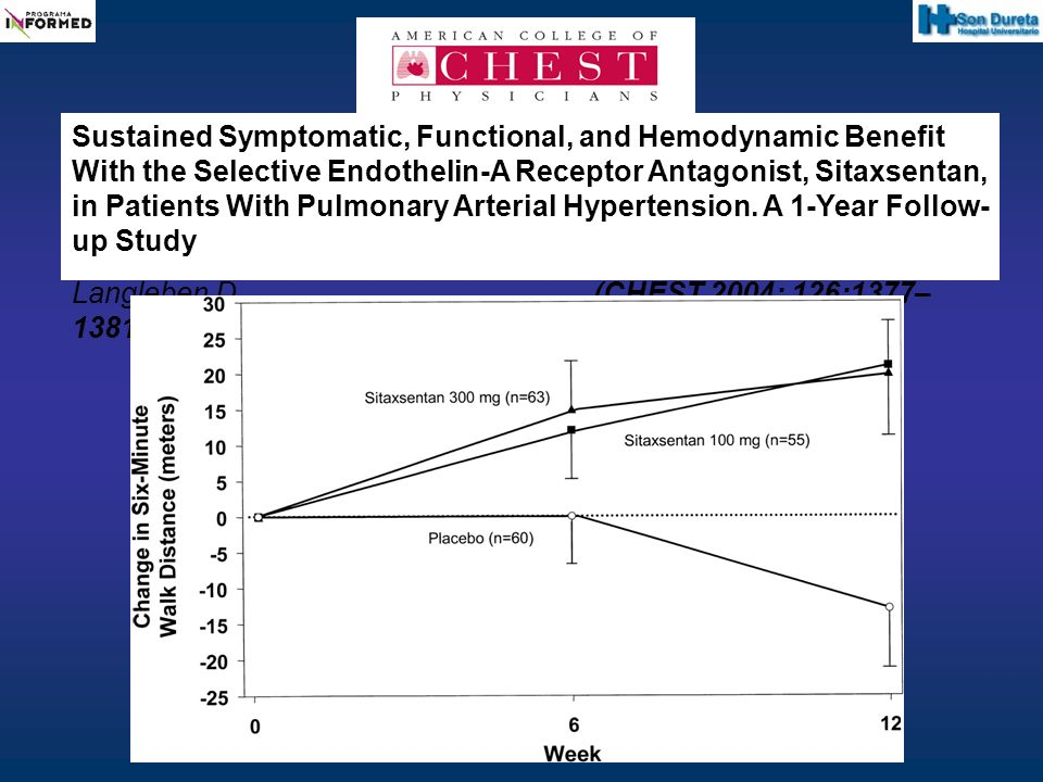 Sustained Symptomatic, Functional, and Hemodynamic Benefit With the Selective Endothelin-A Receptor Antagonist, Sitaxsentan, in Patients With Pulmonar