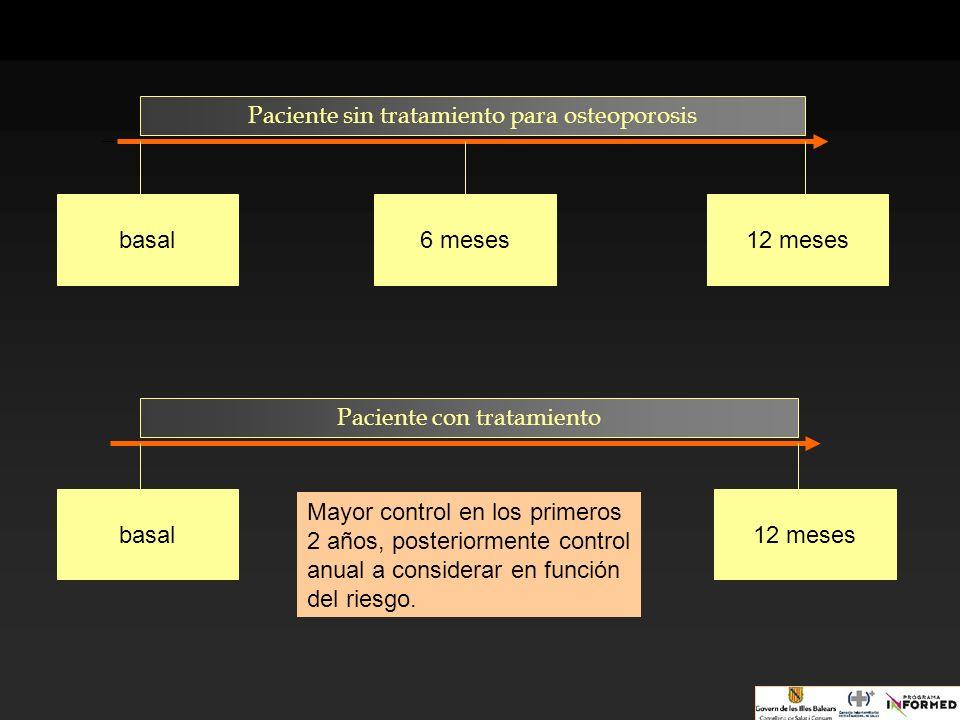 Paciente sin tratamiento para osteoporosis basal6 meses12 meses Paciente con tratamiento basal12 meses Mayor control en los primeros 2 años, posterior