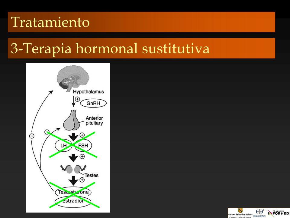 Tratamiento 3-Terapia hormonal sustitutiva