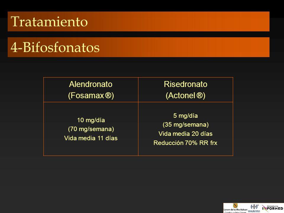 Tratamiento 4-Bifosfonatos Alendronato (Fosamax ®) Risedronato (Actonel ®) 10 mg/día (70 mg/semana) Vida media 11 días 5 mg/día (35 mg/semana) Vida me