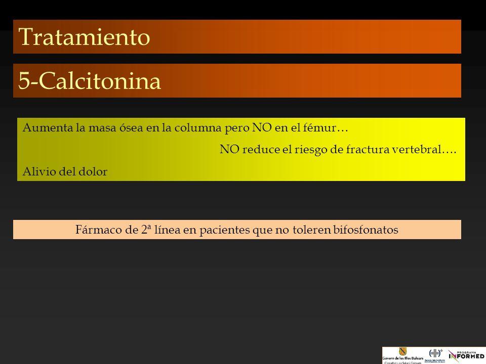 Tratamiento 5-Calcitonina Aumenta la masa ósea en la columna pero NO en el fémur… NO reduce el riesgo de fractura vertebral…. Alivio del dolor Fármaco