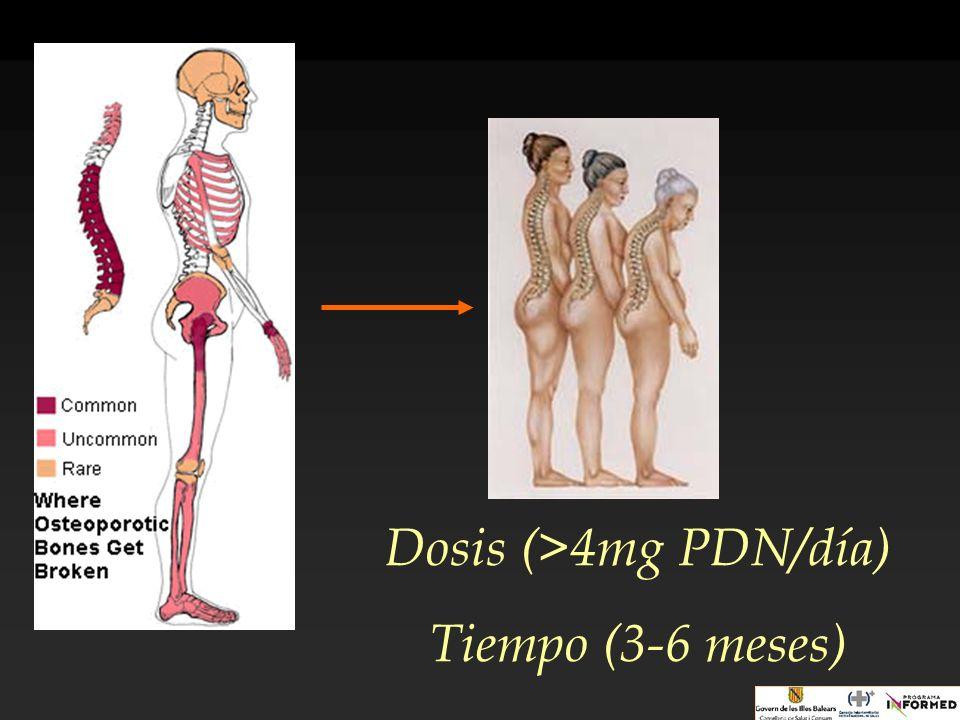 Dosis (>4mg PDN/día) Tiempo (3-6 meses)