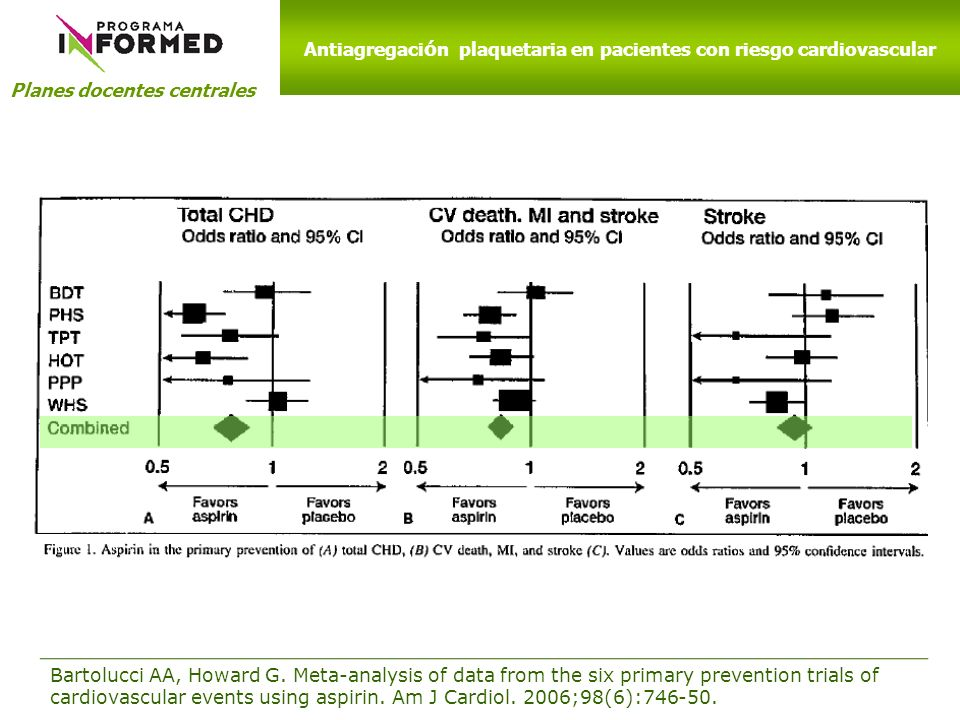 Planes docentes centrales Antiagregaci ó n plaquetaria en pacientes con riesgo cardiovascular Bartolucci AA, Howard G. Meta-analysis of data from the