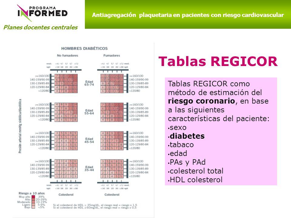 Tablas REGICOR Planes docentes centrales Antiagregaci ó n plaquetaria en pacientes con riesgo cardiovascular Tablas REGICOR como método de estimación