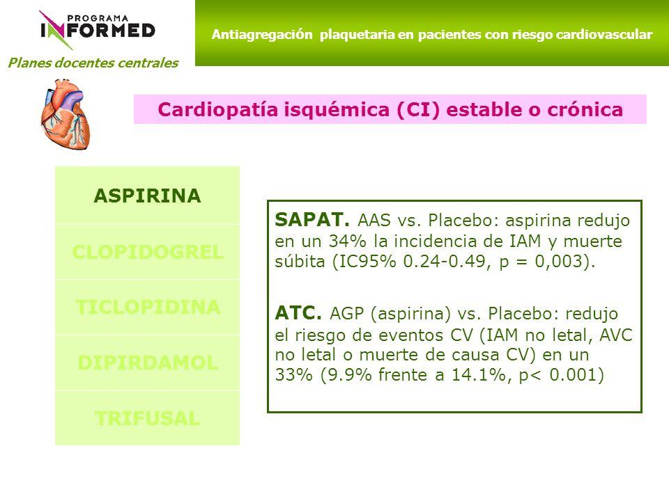Planes docentes centrales Antiagregaci ó n plaquetaria en pacientes con riesgo cardiovascular ASPIRINA CLOPIDOGREL TICLOPIDINA DIPIRDAMOL TRIFUSAL SAP