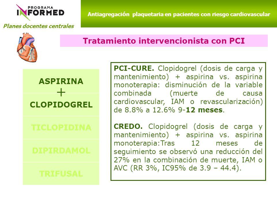 Planes docentes centrales Antiagregaci ó n plaquetaria en pacientes con riesgo cardiovascular Tratamiento intervencionista con PCI ASPIRINA CLOPIDOGRE