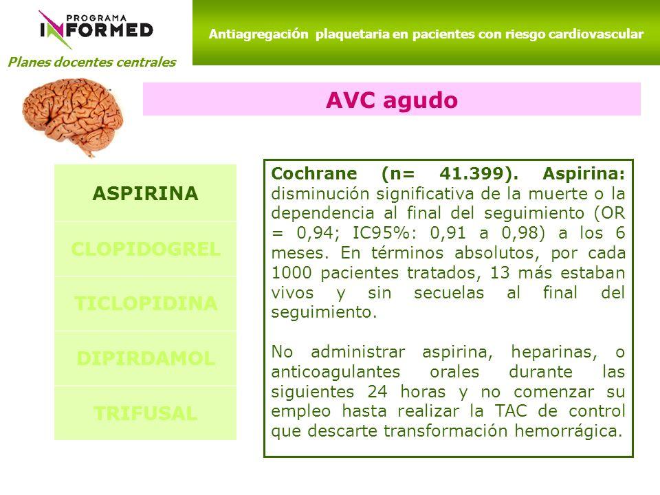 Planes docentes centrales Antiagregaci ó n plaquetaria en pacientes con riesgo cardiovascular AVC agudo ASPIRINA CLOPIDOGREL TICLOPIDINA DIPIRDAMOL TR