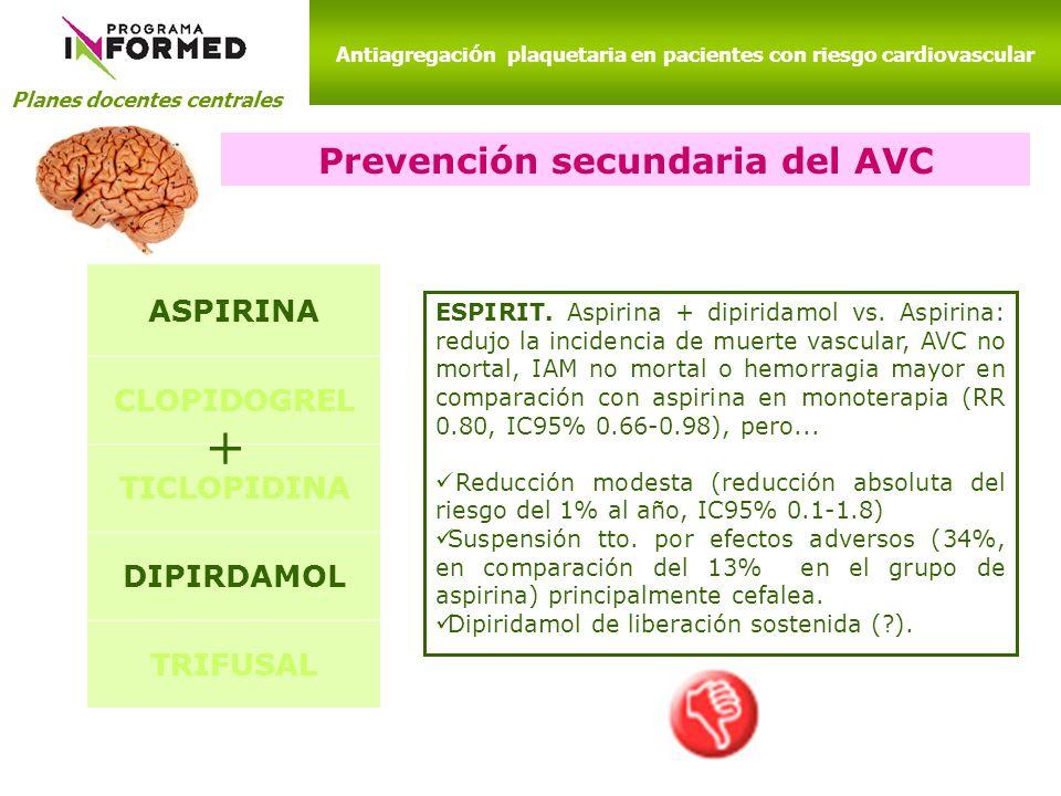 Planes docentes centrales Antiagregaci ó n plaquetaria en pacientes con riesgo cardiovascular Prevención secundaria del AVC ESPIRIT. Aspirina + dipiri