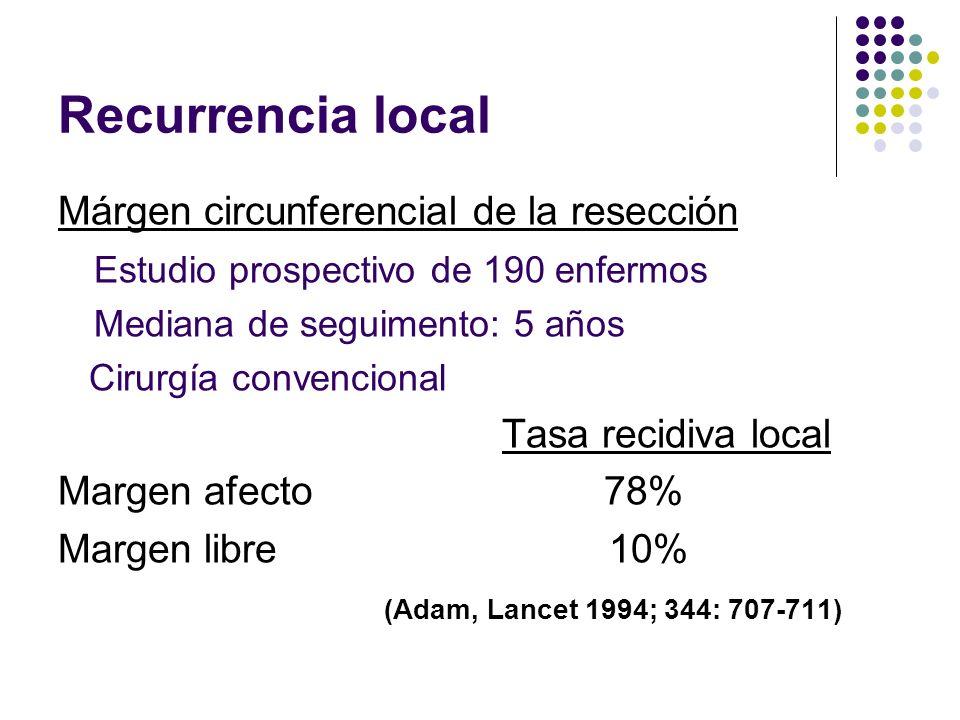 Recurrencia local Márgen circunferencial de la resección Estudio prospectivo de 190 enfermos Mediana de seguimento: 5 años Cirurgía convencional Tasa