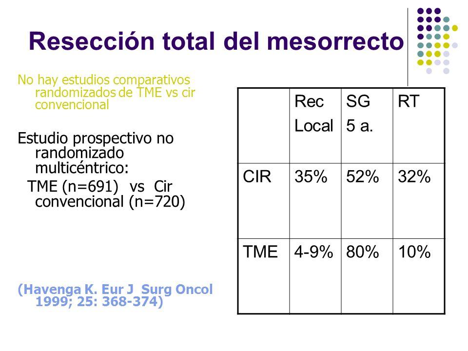 Resección total del mesorrecto No hay estudios comparativos randomizados de TME vs cir convencional Estudio prospectivo no randomizado multicéntrico: