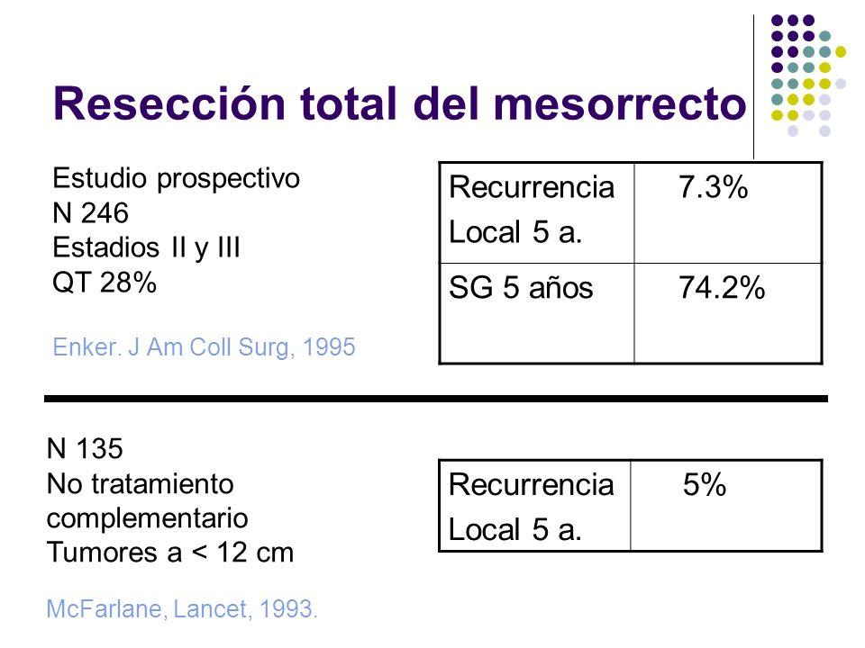 Resección total del mesorrecto Estudio prospectivo N 246 Estadios II y III QT 28% Enker. J Am Coll Surg, 1995 Recurrencia Local 5 a. 7.3% SG 5 años 74