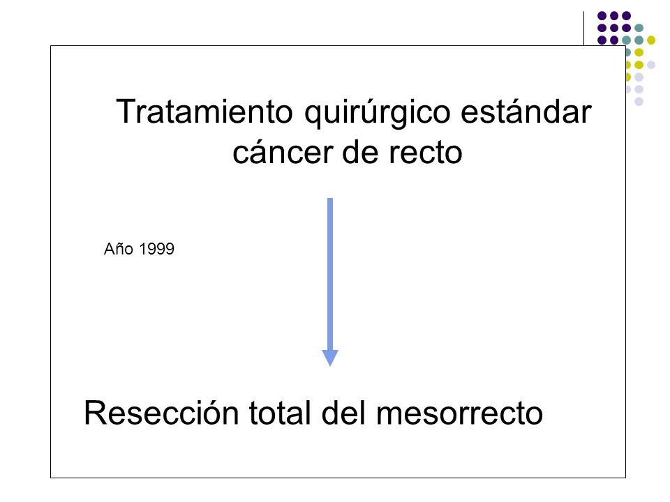 Tratamiento quirúrgico estándar cáncer de recto Resección total del mesorrecto Año 1999